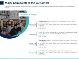 Major Pain Points Of The Customers Ppt Powerpoint Presentation Ideas Graphics Pictures