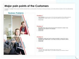 Major Pain Points Of The Customers Take Out Ppt Powerpoint Presentation Ideas Slideshow