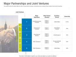 Major Partnerships And Joint Ventures Raise Funding After IPO Equity Ppt Icon Guide