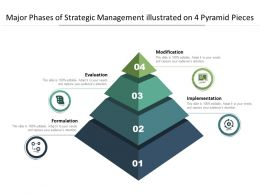 Major Phases Of Strategic Management Illustrated On 4 Pyramid Pieces
