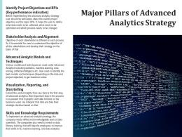 Major Pillars Of Advanced Analytics Strategy
