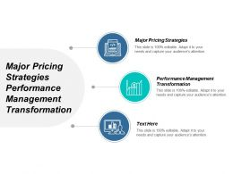 Major Pricing Strategies Performance Management Transformation Leadership Models Cpb