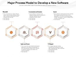 Major Process Model To Develop A New Software