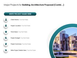 Major Projects For Building Architecture Proposal Contd Budget Ppt Powerpoint Presentation Gallery