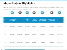 Major Projects Highlights Of Award Ppt Powerpoint Presentation File Topics