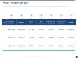 Major Projects Highlights Stipulated Date Ppt Powerpoint Presentation Gallery Samples