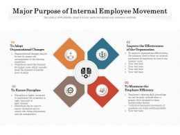 Major Purpose Of Internal Employee Movement