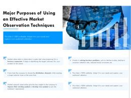 Major Purposes Of Using An Effective Market Observation Techniques