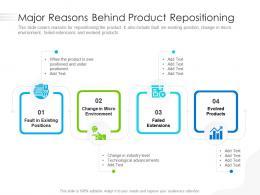 Major Reasons Behind Product Repositioning