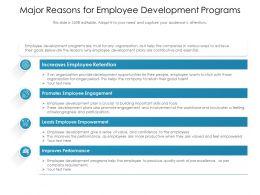 Major Reasons For Employee Development Programs