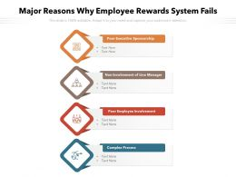 Major Reasons Why Employee Rewards System Fails