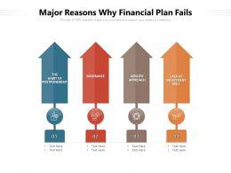 Major Reasons Why Financial Plan Fails