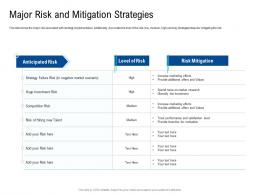 Major Risk And Mitigation Strategies Poor Network Infrastructure Of A Telecom Company Ppt Inspiration