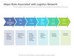 Major Risks Associated With Logistics Network