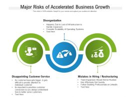 Major Risks Of Accelerated Business Growth