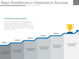 major_roadblocks_and_obstacles_to_success_ppt_slides_Slide01