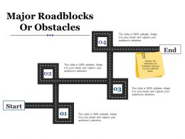 Major Roadblocks Or Obstacles Profit Based Sales Targets