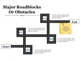 Major Roadblocks Or Obstacles Profit Based Sales Targets