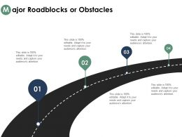 Major Roadblocks Or Obstacles Road Locations Ppt Powerpoint Presentation Outline Clipart