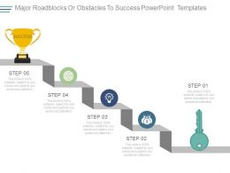 Major Roadblocks Or Obstacles To Success Powerpoint Templates