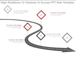 Major Roadblocks Or Obstacles To Success Ppt Slide Templates