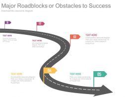 Major Roadblocks Or Obstacles To Success Ppt Slides