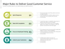 Major Rules To Deliver Good Customer Service