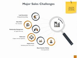Major Sales Challenges Ppt Powerpoint Presentation Outline Example File