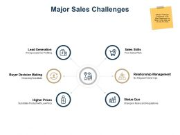 Major Sales Challenges Ppt Powerpoint Presentation Pictures Infographic Template