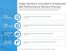Major Sections Included In Employee Self Performance Review Process