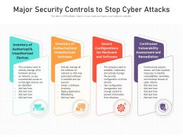 Major Security Controls To Stop Cyber Attacks
