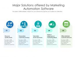 Major Solutions Offered By Marketing Automation Software
