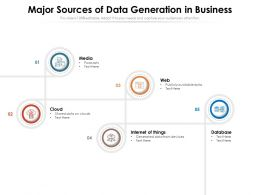 Major Sources Of Data Generation In Business