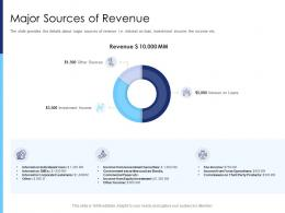 Major Sources Of Revenue Raise Funds After Market Investment Ppt Pictures Topics