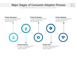 Major Stages Of Consumer Adoption Process