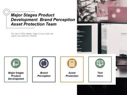 Major Stages Product Development Brand Perception Asset Protection Team Cpb