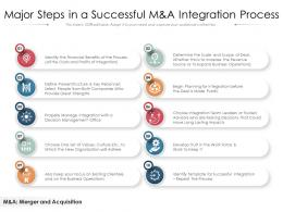 Major Steps In A Successful M And A Integration Process