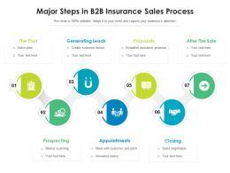 Major Steps In B2B Insurance Sales Process