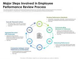 Major Steps Involved In Employee Performance Review Process