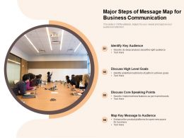 Major Steps Of Message Map For Business Communication