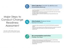 Major Steps To Conduct Change Readiness Assessment