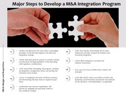 Major Steps To Develop A M And A Integration Program