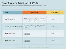 Major Strategic Goals For FY 19 To 20 Linkedin Ppt Powerpoint Presentation Model Infographics