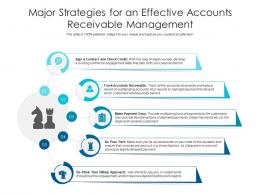 Major Strategies For An Effective Accounts Receivable Management