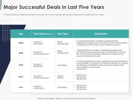 Major Successful Deals In Last Five Years Pitchbook Ppt Template