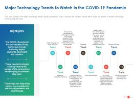 Major Technology Trends To Watch In The Covid 19 Pandemic Ppt Powerpoint Maker