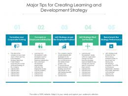 Major Tips For Creating Learning And Development Strategy