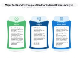 Major Tools And Techniques Used For External Forces Analysis