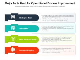 Major Tools Used For Operational Process Improvement