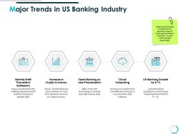 Major Trends In Us Banking Industry Computing Ppt Powerpoint Presentation Rules